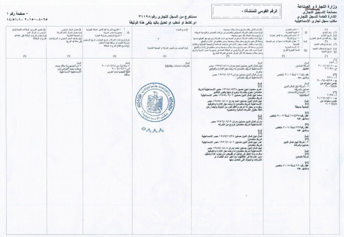 Trade License Formal Documents Tmf Egypt